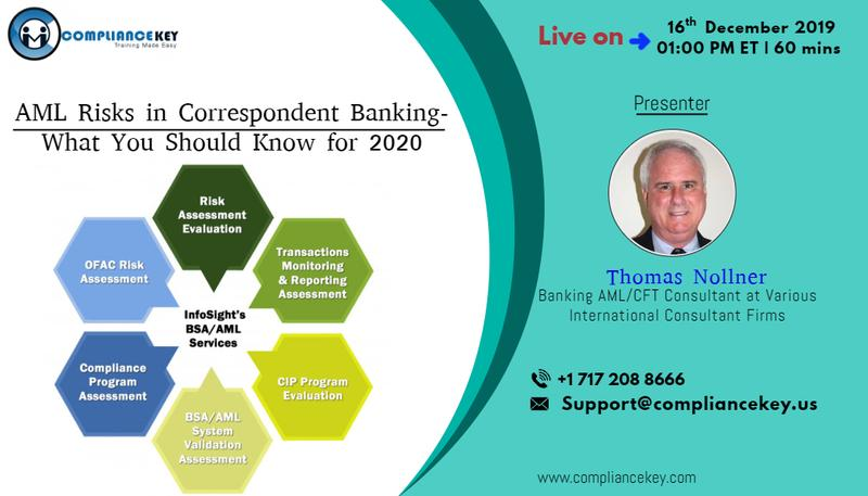AML Risks in Correspondent Banking-What You Should Know for 2020