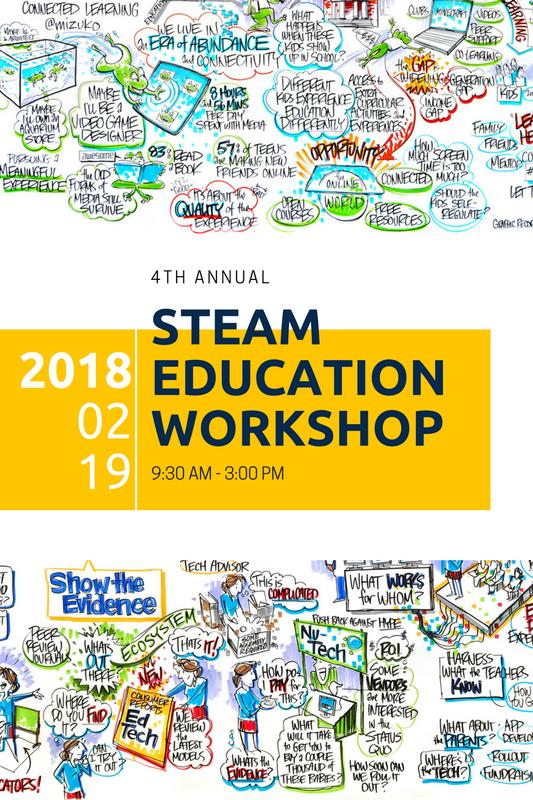 4th Annual STEAM Education Workshop 2018
