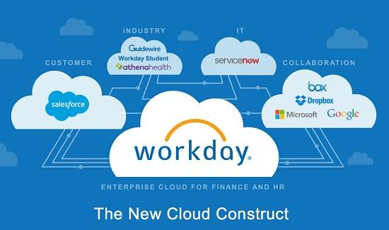 Workday Administrator Training