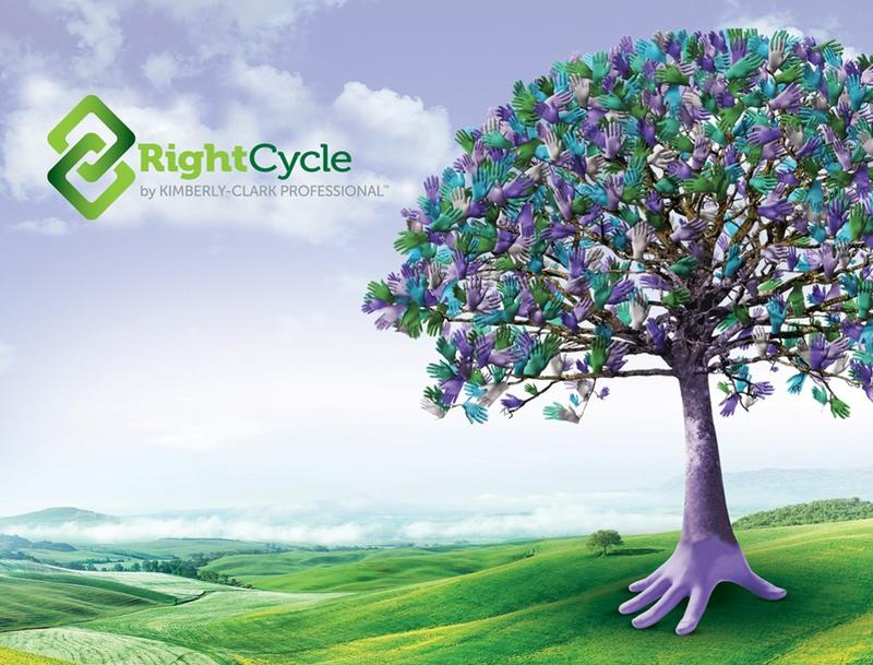 RightCycle with MassBio