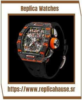 Just Check Out Key Details About Replica Watch