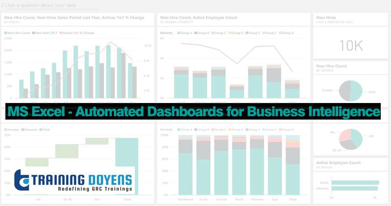 MS Excel - Automated Dashboards for Business Intelligence: How to Use Pivot Tables to Summarize Data, Create KPI Summaries, Visu